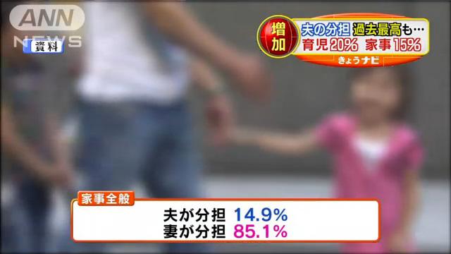 イクメンも増加!育児・家事する夫の割合が過去最多