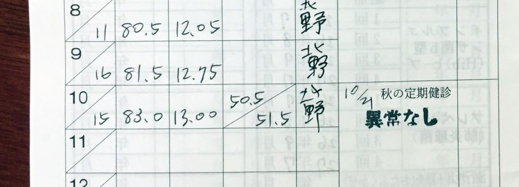 鼓太郎の身体測定記録。身長83cm、体重13kg(1歳6ヶ月)