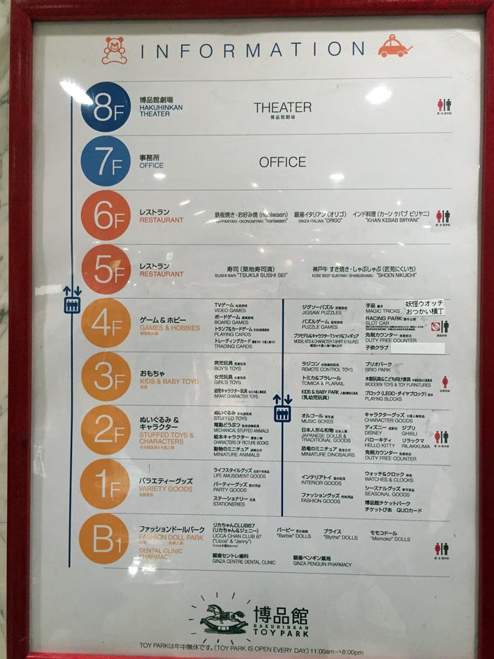 銀座博品館TOY PARK(フロアガイド)