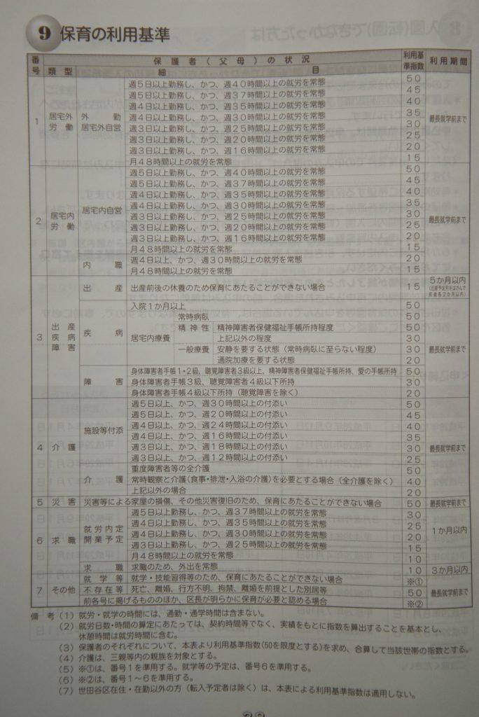 保育の利用基準(指数ポイント一覧表)