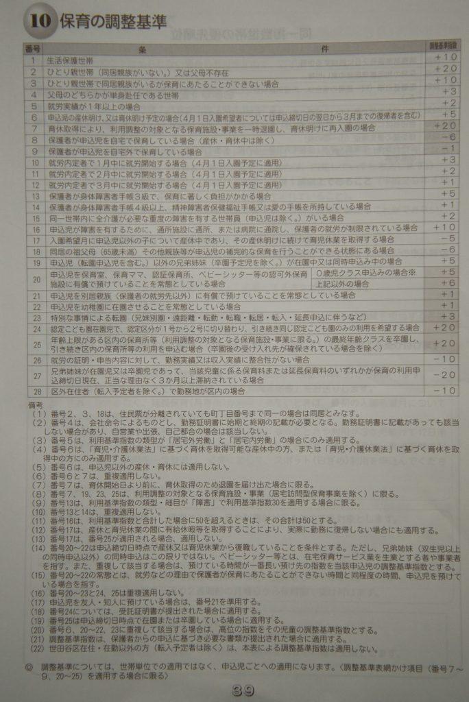 保育の調整基準(指数ポイント一覧表)