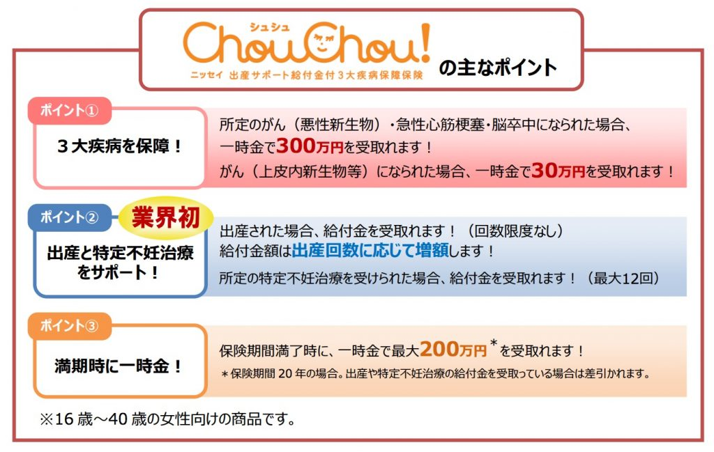 日本生命保険相互会社 平成28年9月5日発表の資料より