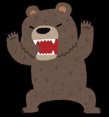 怒っている怖い熊