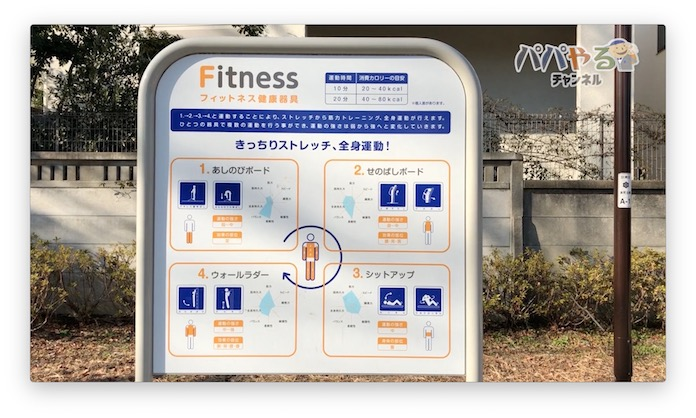 フィットネス器具 衾町公園(東京都目黒区)