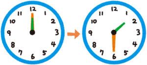 時計で間隔を計測
