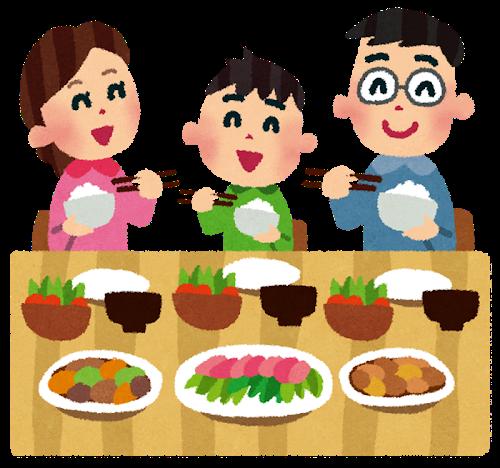 家族団欒で夕食