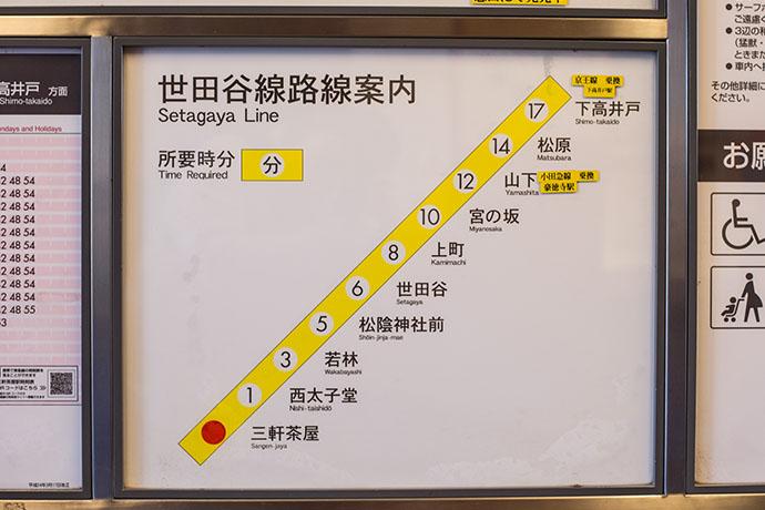 東急世田谷線 案内図
